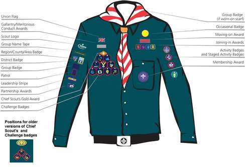 uniform_placement_scouts